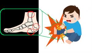 足の痛み-1